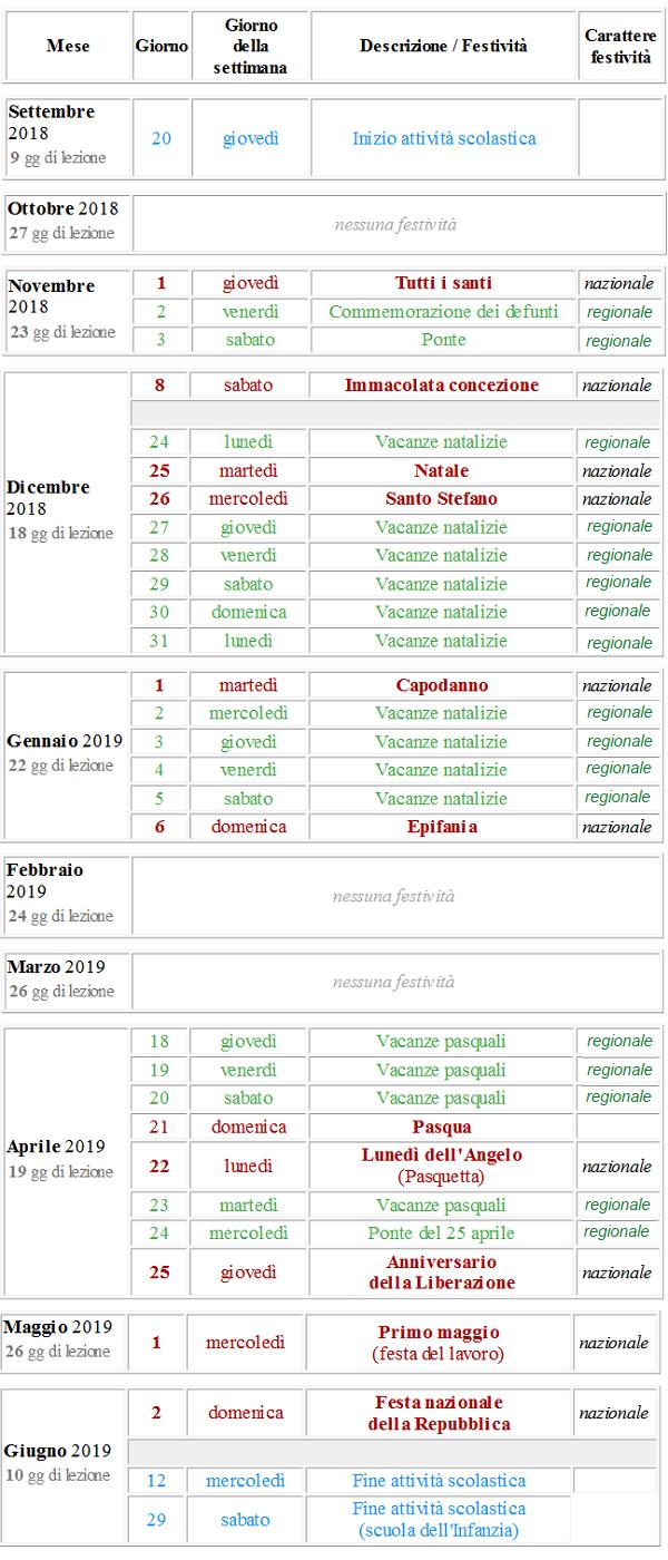 Miur Calendario Scolastico.Snals Brindisi Calendario Scolastico Della Regione